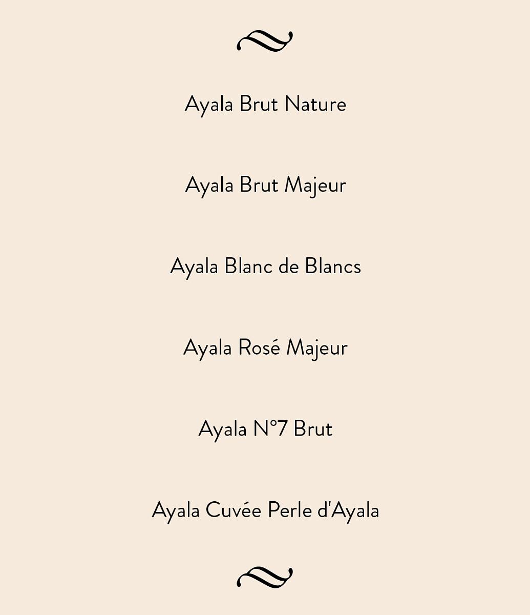 Ayala-vinliste.jpg [111.04 KB]